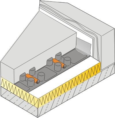 Fußbodenheizung VarioFix