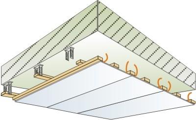 Deckenheizung/Kühlung, glatte Oberfläche