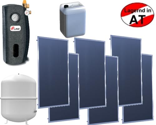 Solarpaket Aufdach 15,48m²
