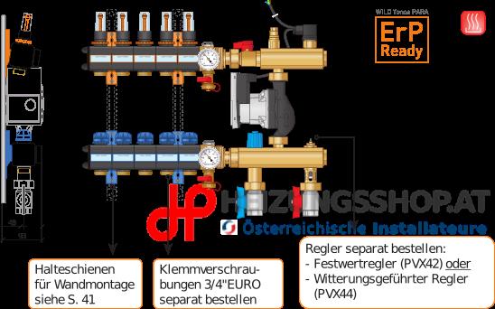PumpenVerteilerstation 5.0 mit Umwälzpumpe